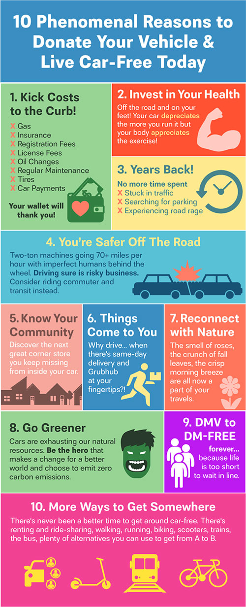 10 Phenomenal Reasons to Donate Your Vehicle and Live Car Free Today web